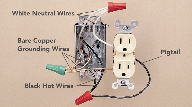 7 wire trailer plug wiring diagram the connector an ultimate guide on how to wire a light switch #1